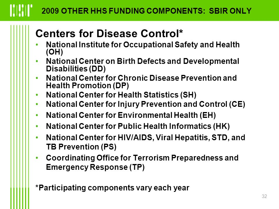 2009 OTHER HHS FUNDING COMPONENTS: SBIR ONLY Centers for Disease Control* National Institute for Occupational Safety and Health (OH) National Center on Birth Defects and Developmental Disabilities (DD) National Center for Chronic Disease Prevention and Health Promotion (DP) National Center for Health Statistics (SH) National Center for Injury Prevention and Control (CE) National Center for Environmental Health (EH) National Center for Public Health Informatics (HK) National Center for HIV/AIDS, Viral Hepatitis, STD, and TB Prevention (PS) Coordinating Office for Terrorism Preparedness and Emergency Response (TP) *Participating components vary each year 32