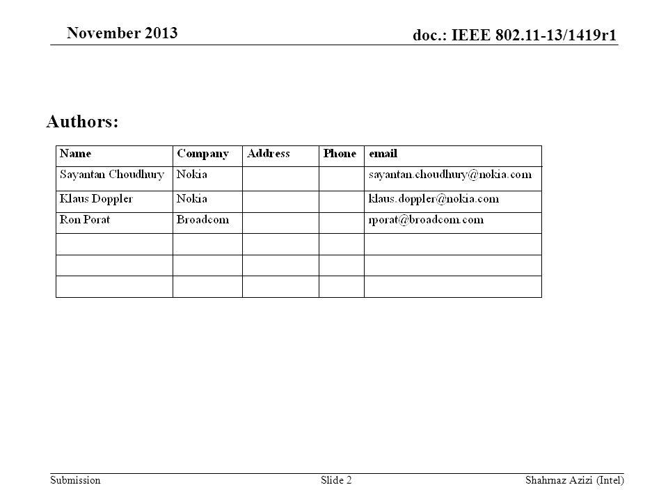 doc.: IEEE 802.11-13/1419r1 Submission November 2013 Slide 2Shahrnaz Azizi (Intel) Authors: