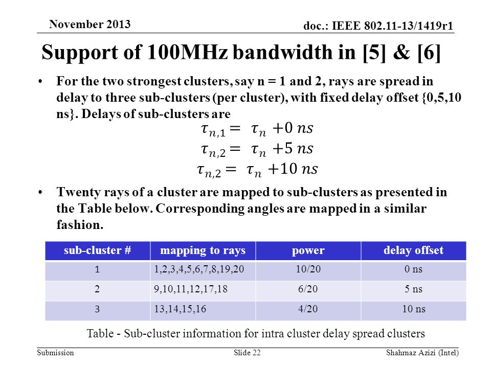 doc.: IEEE 802.11-13/1419r1 Submission November 2013 Support of 100MHz bandwidth in [5] & [6] For the two strongest clusters, say n = 1 and 2, rays are spread in delay to three sub-clusters (per cluster), with fixed delay offset {0,5,10 ns}.