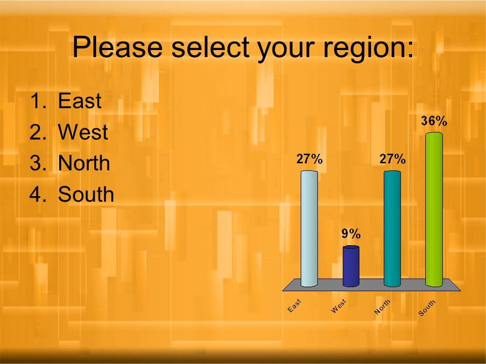 Please select your region: 1.East 2.West 3.North 4.South