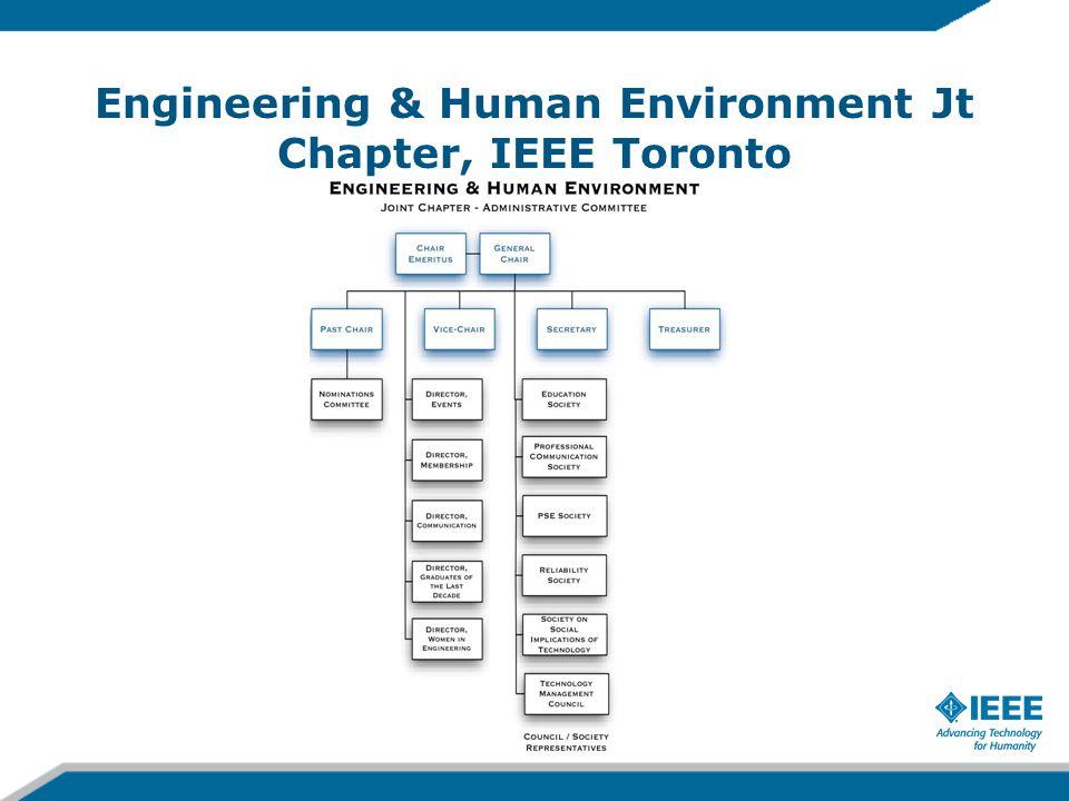Chair Emeritus: Walter Zessner, Life Term Chair - Doug Nix Vice Chair – Rabiz Foda, P.Eng.