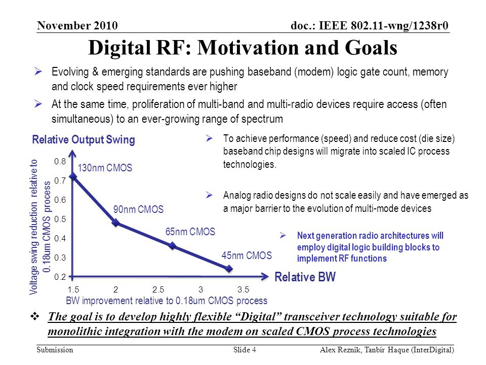 doc.: IEEE 802.11-wng/1238r0 Submission Digital RF: Motivation and Goals November 2010 Alex Reznik, Tanbir Haque (InterDigital)Slide 4  Evolving & emerging standards are pushing baseband (modem) logic gate count, memory and clock speed requirements ever higher  At the same time, proliferation of multi-band and multi-radio devices require access (often simultaneous) to an ever-growing range of spectrum  To achieve performance (speed) and reduce cost (die size) baseband chip designs will migrate into scaled IC process technologies.