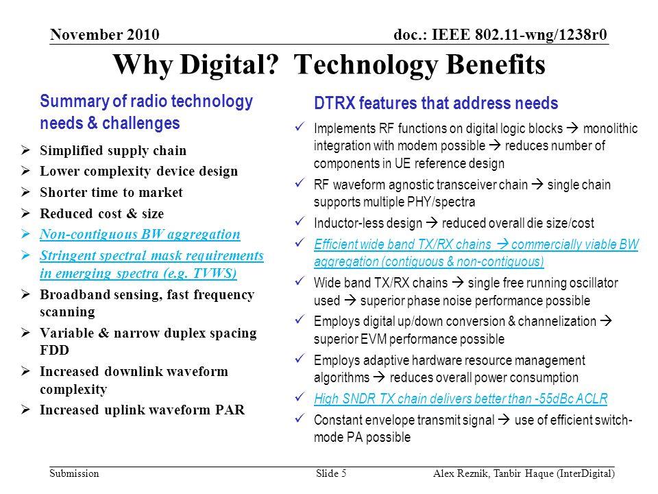 doc.: IEEE 802.11-wng/1238r0 Submission Digital Transmitter Concept November 2010 Alex Reznik, Tanbir Haque (InterDigital)Slide 6