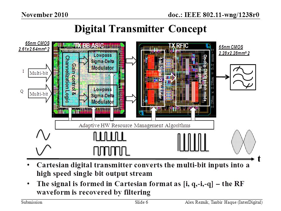 doc.: IEEE 802.11-wng/1238r0 Submission Digital Transmitter Concept November 2010 Alex Reznik, Tanbir Haque (InterDigital)Slide 6