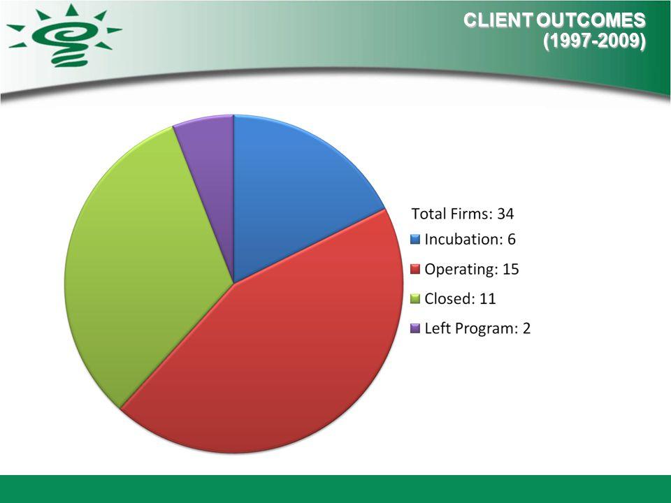 CLIENT OUTCOMES (1997-2009)