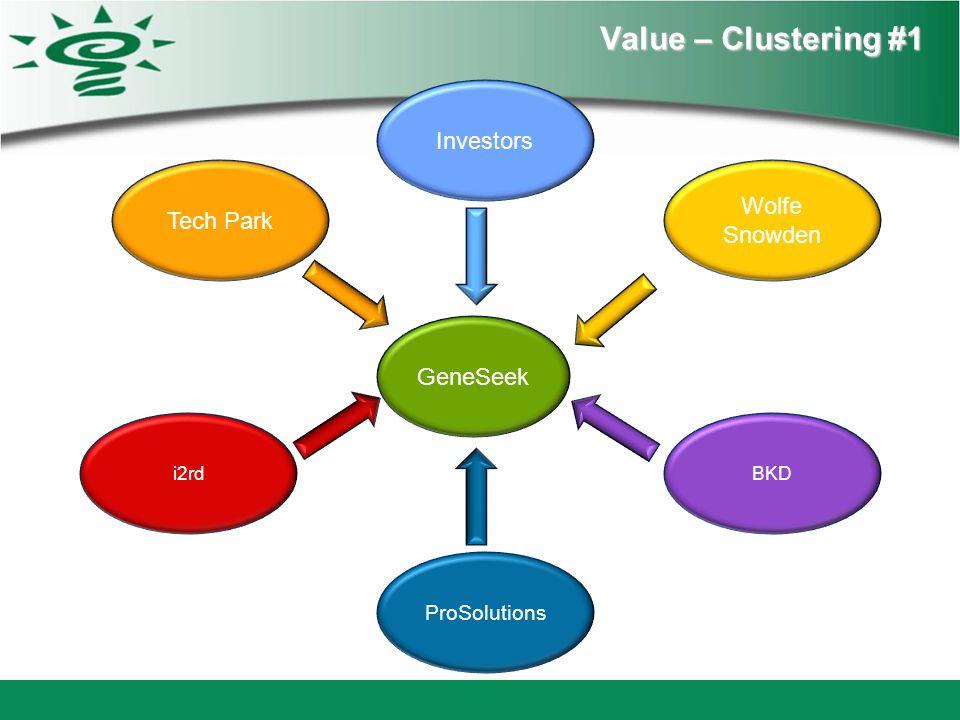 Value – Clustering #1 GeneSeek Investors Wolfe Snowden BKD ProSolutions i2rd Tech Park
