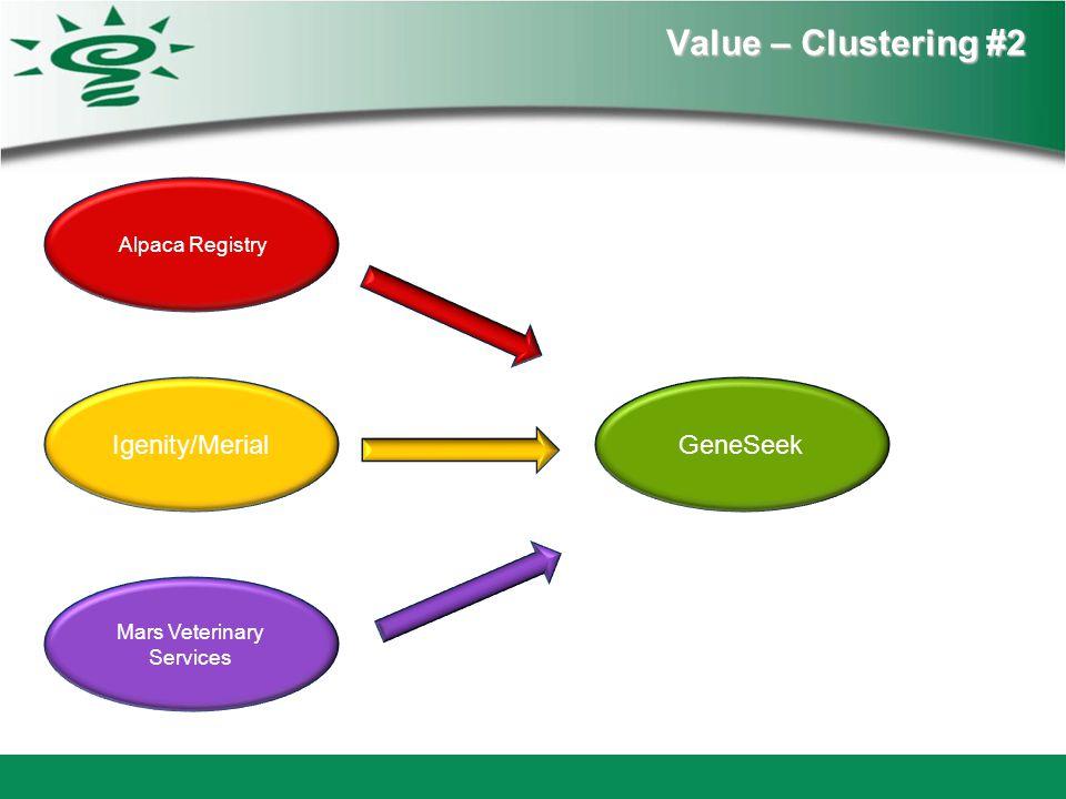 Value – Clustering #2 Alpaca Registry Igenity/MerialGeneSeek Mars Veterinary Services