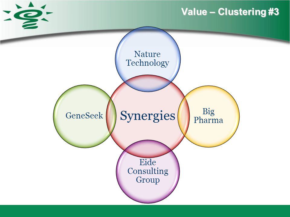 Value – Clustering #3 Synergies Nature Technology Big Pharma Eide Consulting Group GeneSeek
