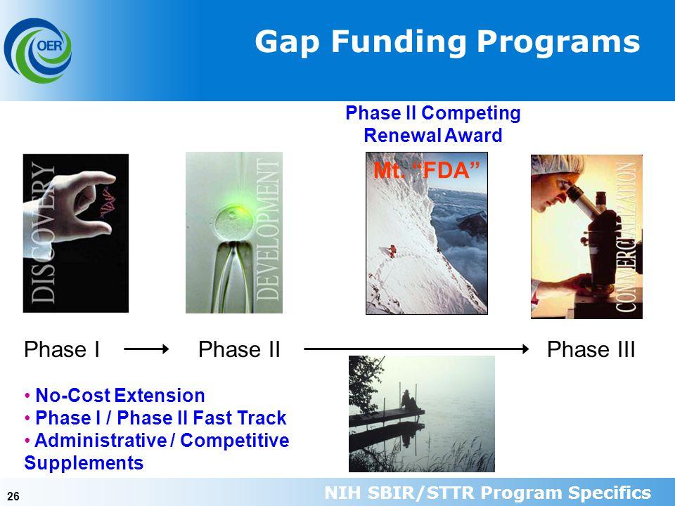 26 Phase IPhase IIPhase III Gap Funding Programs Mt.