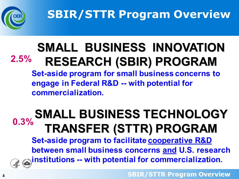 44 SBIR/STTR Program Overview SMALL BUSINESS INNOVATION RESEARCH (SBIR) PROGRAM Set-aside program for small businessconcerns to engage in Federal R&D -- with potential for commercialization.