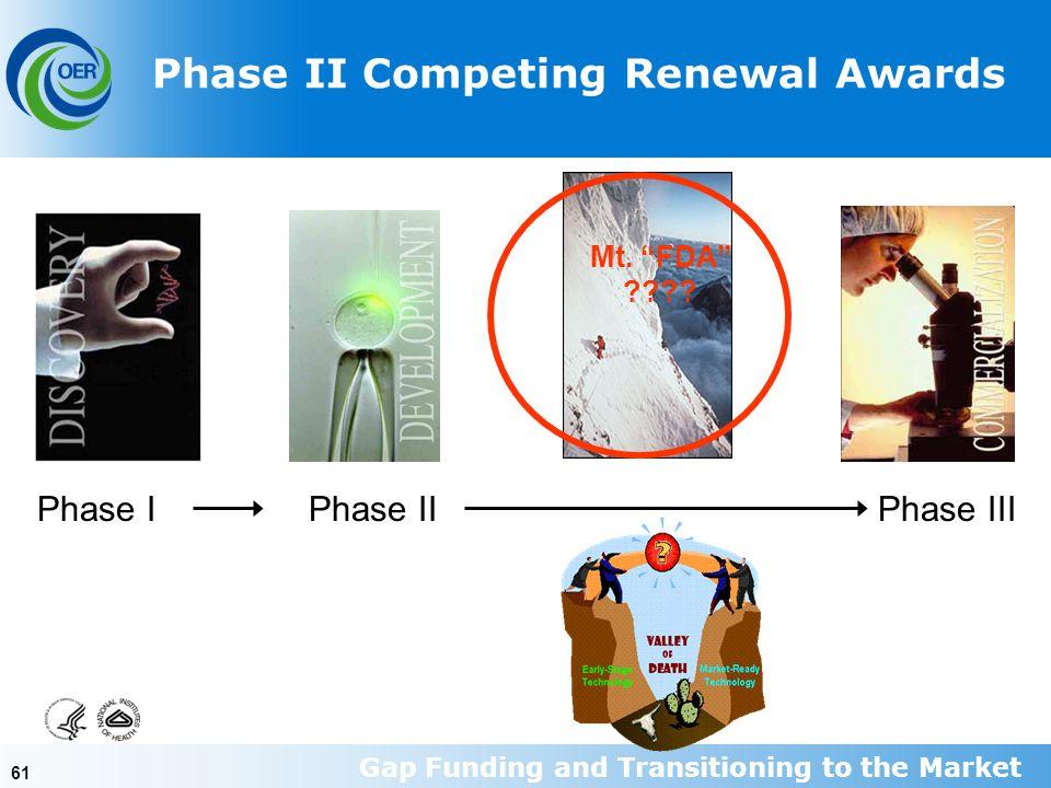 61 Phase IPhase IIPhase III Mt. FDA ???.