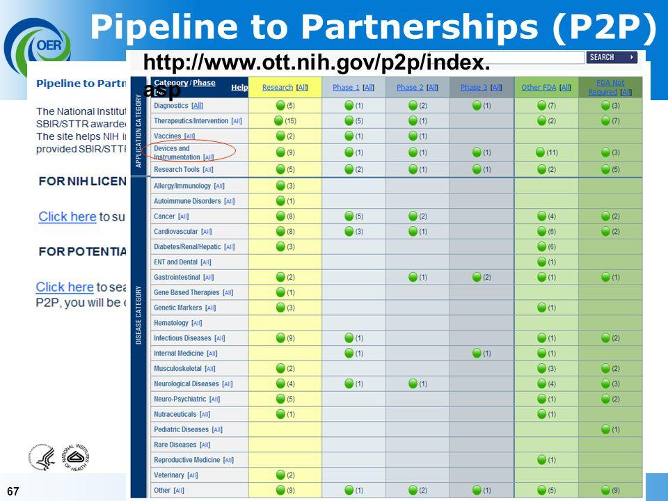 67 Pipeline to Partnerships (P2P) http://www.ott.nih.gov/p2p/index. asp