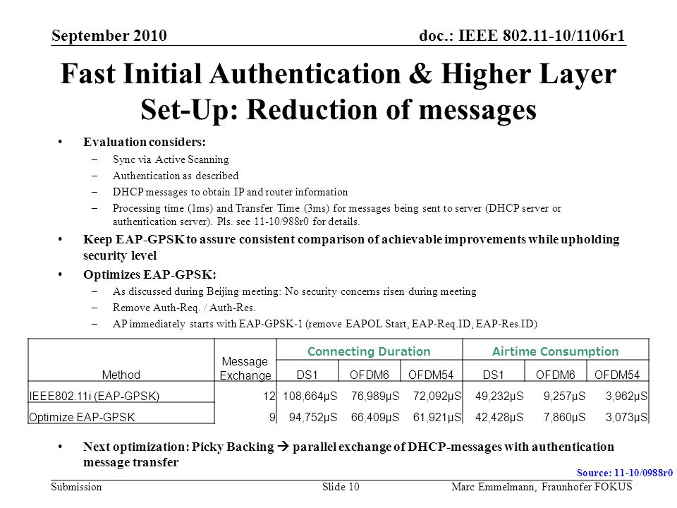 doc.: IEEE 802.11-10/1106r1 Submission Fast Initial Authentication & Higher Layer Set-Up: Reduction of messages Evaluation considers: –Sync via Active Scanning –Authentication as described –DHCP messages to obtain IP and router information –Processing time (1ms) and Transfer Time (3ms) for messages being sent to server (DHCP server or authentication server).