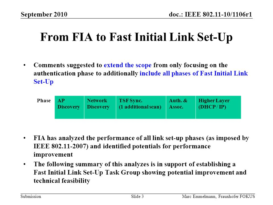 doc.: IEEE 802.11-10/1106r1 Submission September 2010 Marc Emmelmann, Fraunhofer FOKUSSlide 4 Access Point Discovery: Today Note: –Qi & Walker (11-10/853r1) provide worst case approximations of up to 3400ms.