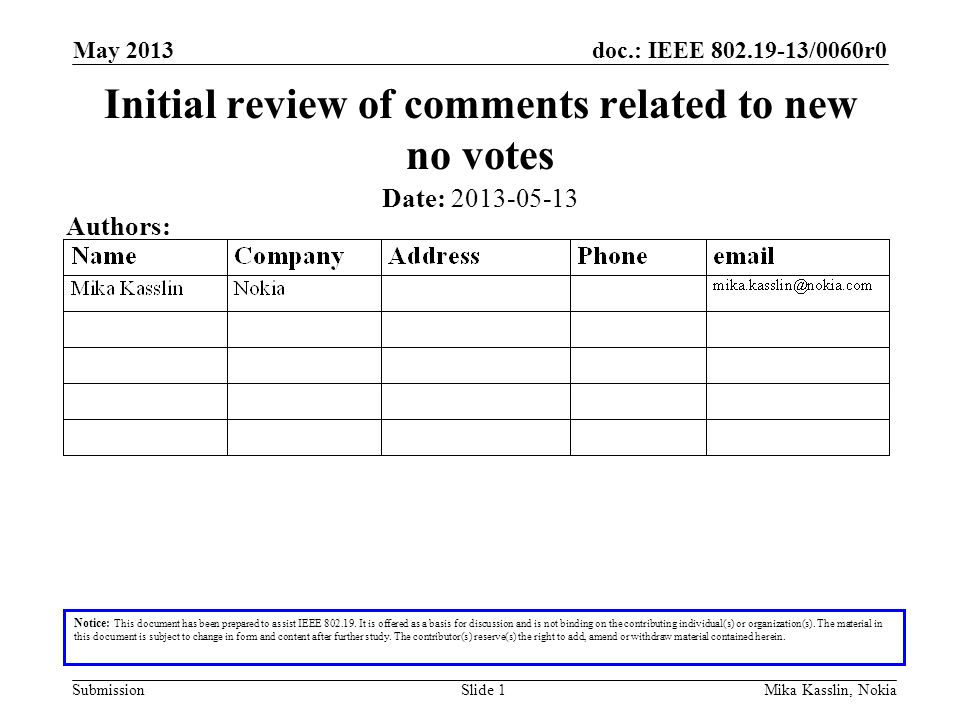 doc.: IEEE 802.19-13/0060r0 Submission May 2013 Mika Kasslin, NokiaSlide 1 Initial review of comments related to new no votes Notice: This document has been prepared to assist IEEE 802.19.