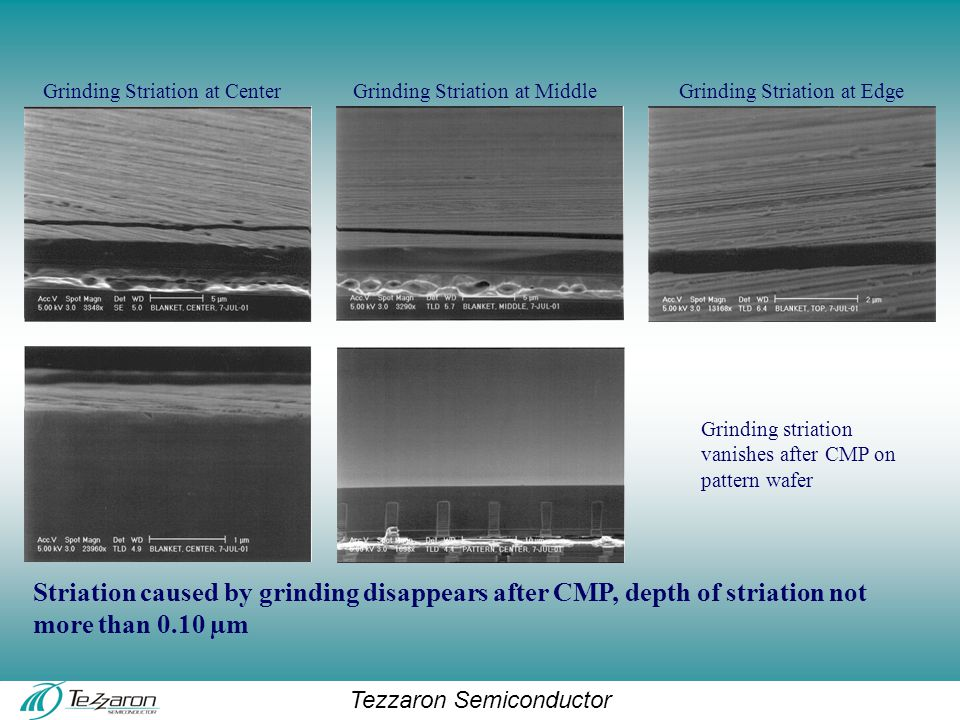 Tezzaron Semiconductor Grinding Striation at CenterGrinding Striation at MiddleGrinding Striation at Edge Grinding striation vanishes after CMP on pattern wafer Striation caused by grinding disappears after CMP, depth of striation not more than 0.10 µm