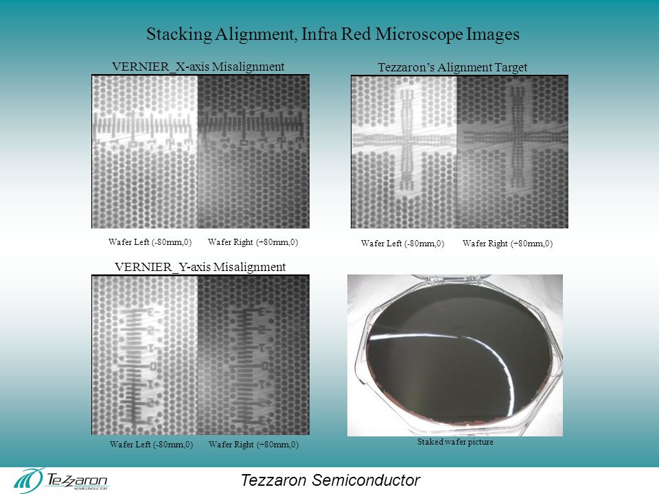 Tezzaron Semiconductor VERNIER_X-axis Misalignment Stacking Alignment, Infra Red Microscope Images Wafer Left (-80mm,0)Wafer Right (+80mm,0) VERNIER_Y-axis Misalignment Wafer Left (-80mm,0)Wafer Right (+80mm,0) Tezzaron's Alignment Target Wafer Left (-80mm,0)Wafer Right (+80mm,0) Staked wafer picture