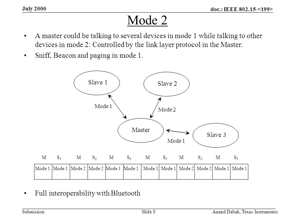 doc.: IEEE 802.15- Submission July 2000 Anand Dabak, Texas InstrumentsSlide 8 Mode 2 A master could be talking to several devices in mode 1 while talking to other devices in mode 2: Controlled by the link layer protocol in the Master.