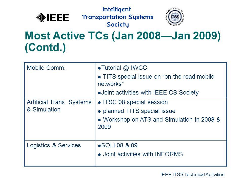 IEEE ITSS Technical Activities Most Active TCs (Jan 2008—Jan 2009) (Contd.) Mobile Comm.