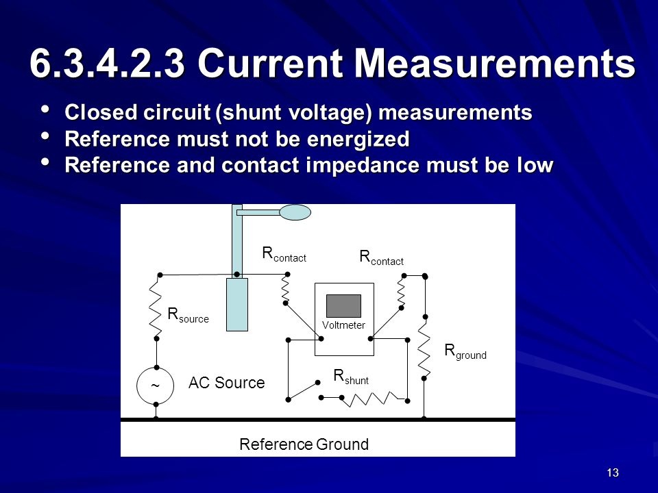 13 6.3.4.2.3 Current Measurements Closed circuit (shunt voltage) measurements Closed circuit (shunt voltage) measurements Reference must not be energized Reference must not be energized Reference and contact impedance must be low Reference and contact impedance must be low AC Source ~ R source R shunt Reference Ground R ground R contact Voltmeter