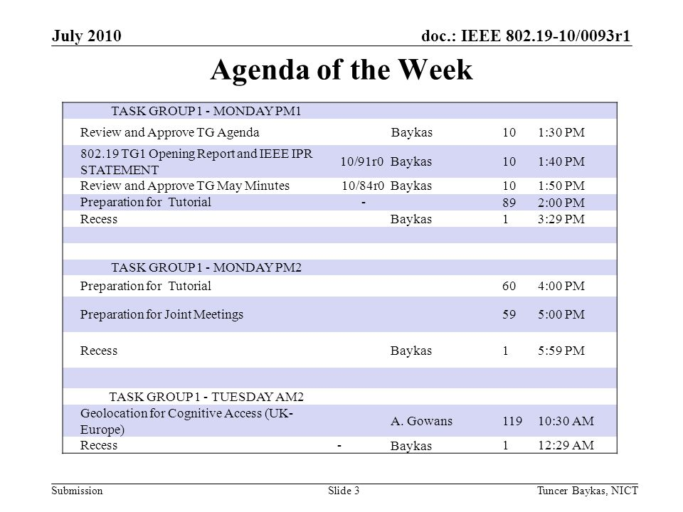 doc.: IEEE 802.19-10/0093r1 Submission Agenda of the Week July 2010 Tuncer Baykas, NICTSlide 3 TASK GROUP 1 - MONDAY PM1 Review and Approve TG Agenda Baykas 101:30 PM 802.19 TG1 Opening Report and IEEE IPR STATEMENT 10/91r0Baykas101:40 PM Review and Approve TG May Minutes 10/84r0Baykas101:50 PM Preparation for Tutorial -892:00 PM RecessBaykas13:29 PM TASK GROUP 1 - MONDAY PM2 Preparation for Tutorial604:00 PM Preparation for Joint Meetings595:00 PM RecessBaykas15:59 PM TASK GROUP 1 - TUESDAY AM2 Geolocation for Cognitive Access (UK- Europe) A.