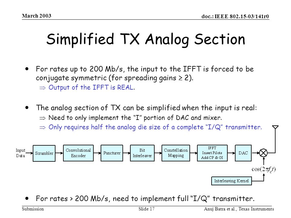 doc.: IEEE /141r0 Submission March 2003 Anuj Batra et al., Texas InstrumentsSlide 17 Simplified TX Analog Section  For rates up to 200 Mb/s, the input to the IFFT is forced to be conjugate symmetric (for spreading gains  2).