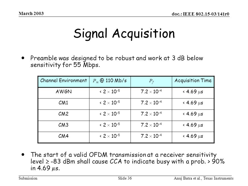 doc.: IEEE /141r0 Submission March 2003 Anuj Batra et al., Texas InstrumentsSlide 36 Signal Acquisition  Preamble was designed to be robust and work at 3 dB below sensitivity for 55 Mbps.