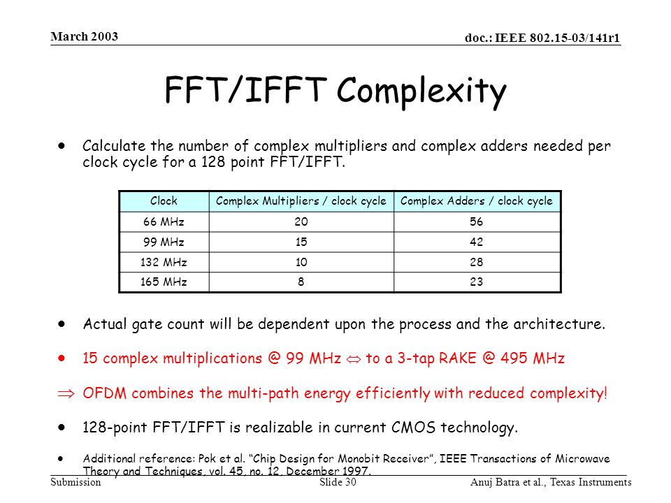 doc.: IEEE 802.15-03/141r1 Submission March 2003 Anuj Batra et al., Texas InstrumentsSlide 30 FFT/IFFT Complexity  Calculate the number of complex mu