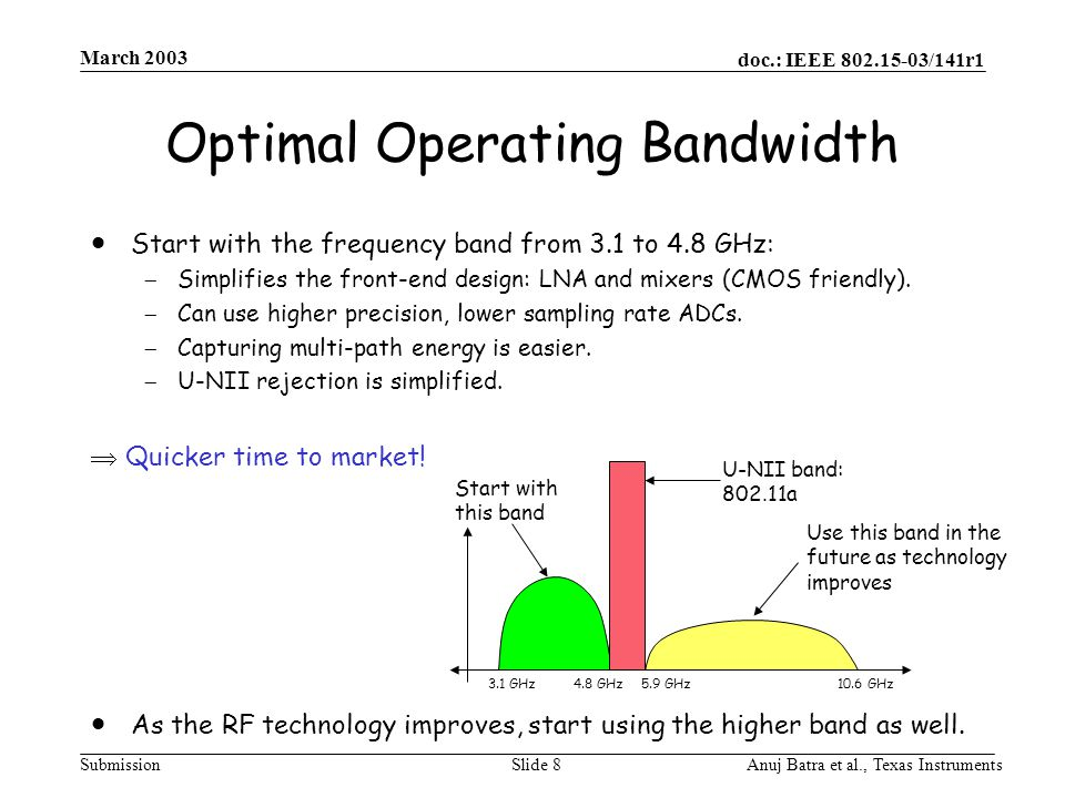 doc.: IEEE 802.15-03/141r1 Submission March 2003 Anuj Batra et al., Texas InstrumentsSlide 8 Optimal Operating Bandwidth  Start with the frequency band from 3.1 to 4.8 GHz:  Simplifies the front-end design: LNA and mixers (CMOS friendly).
