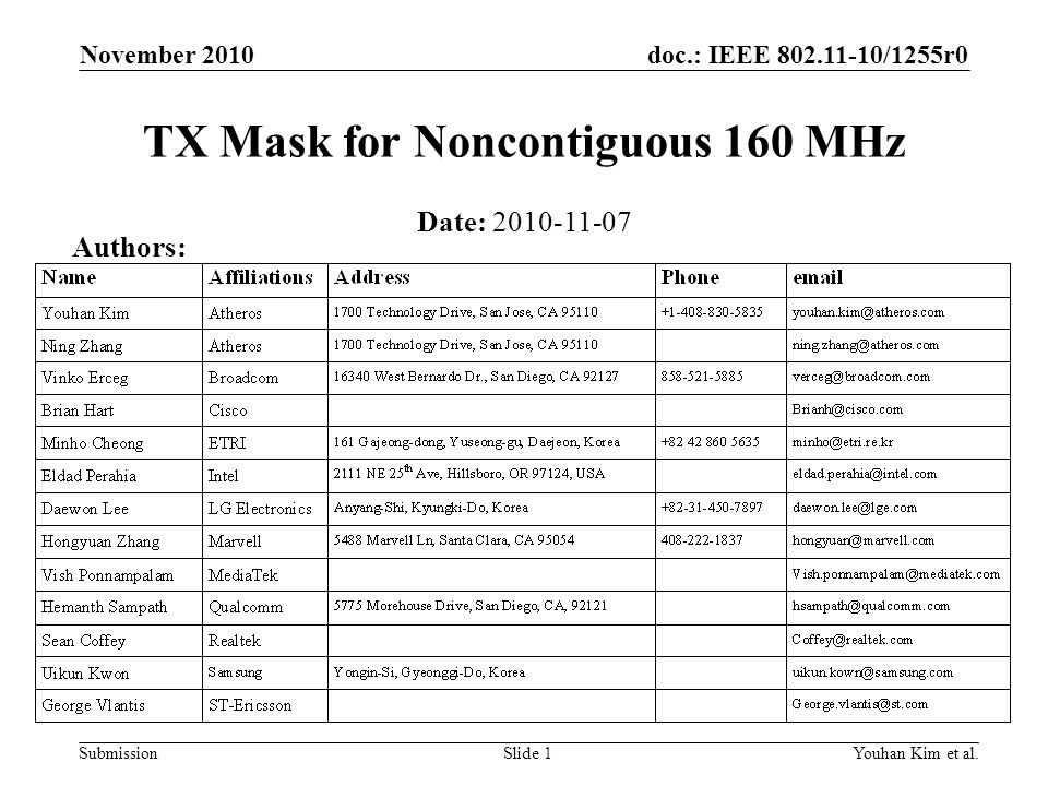 doc.: IEEE 802.11-10/1255r0 Submission TX Mask for Noncontiguous 160 MHz Date: 2010-11-07 Youhan Kim et al.Slide 1 Authors: November 2010
