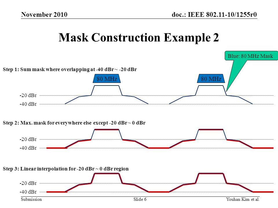 doc.: IEEE 802.11-10/1255r0 Submission Mask with 80 MHz Gap Between Segments Youhan Kim et al.Slide 7 -20 dBr -40 dBr -25 dBr -0 dBr -28 dBr November 2010 80 MHz 160 MHz 80 MHz