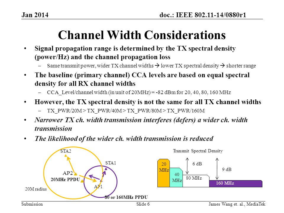 doc.: IEEE 802.11-14/0880r1 Submission Channel Width Considerations Signal propagation range is determined by the TX spectral density (power/Hz) and the channel propagation loss –Same transmit power, wider TX channel widths  lower TX spectral density  shorter range The baseline (primary channel) CCA levels are based on equal spectral density for all RX channel widths –CCA_Level/channel width (in unit of 20MHz) = -82 dBm for 20, 40, 80, 160 MHz However, the TX spectral density is not the same for all TX channel widths –TX_PWR/20M > TX_PWR/40M > TX_PWR/80M > TX_PWR/160M Narrower TX ch.