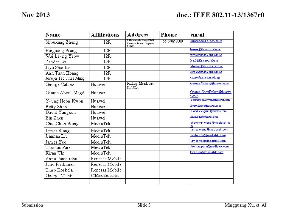 doc.: IEEE 802.11-13/1367r0 Submission Nov 2013 Mingguang Xu, et. Al.Slide 3