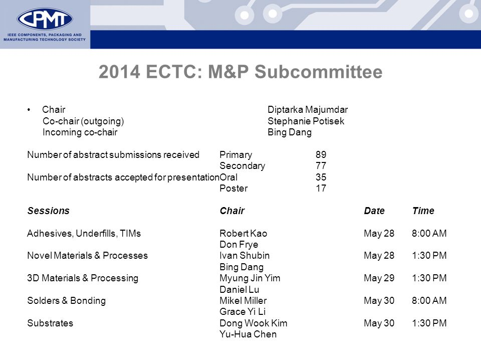 2014 ECTC: M&P Subcommittee ChairDiptarka Majumdar Co-chair (outgoing)Stephanie Potisek Incoming co-chairBing Dang Number of abstract submissions receivedPrimary89 Secondary77 Number of abstracts accepted for presentationOral35 Poster17 SessionsChairDateTime Adhesives, Underfills, TIMsRobert KaoMay 288:00 AM Don Frye Novel Materials & ProcessesIvan ShubinMay 281:30 PM Bing Dang 3D Materials & ProcessingMyung Jin YimMay 291:30 PM Daniel Lu Solders & BondingMikel MillerMay 308:00 AM Grace Yi Li SubstratesDong Wook KimMay 301:30 PM Yu-Hua Chen