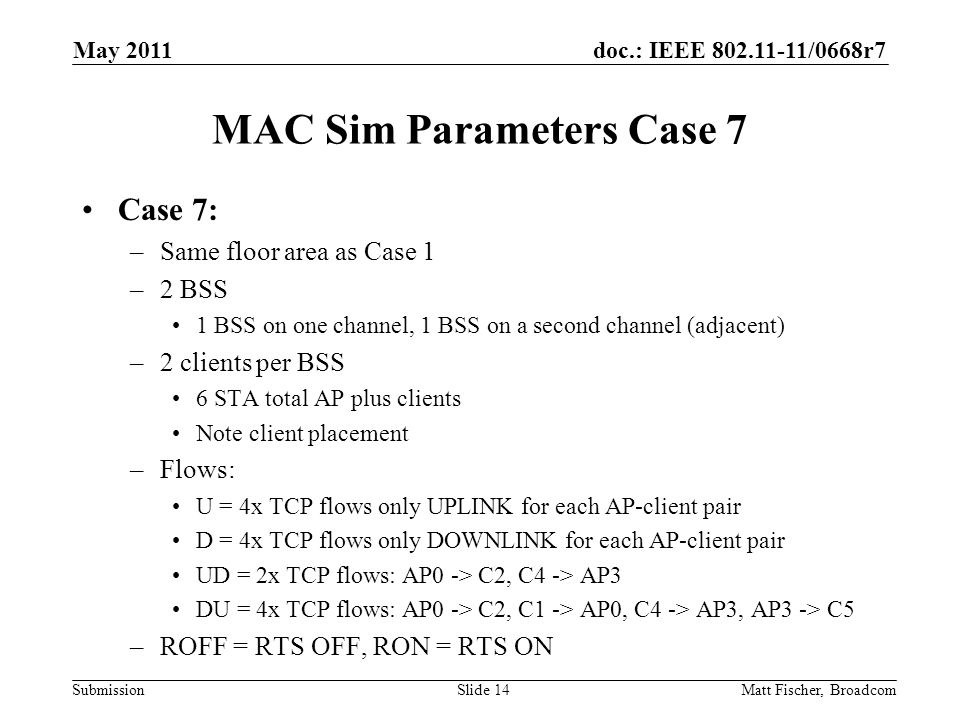 doc.: IEEE /0668r7 Submission MAC Sim Parameters Case 7 Case 7: –Same floor area as Case 1 –2 BSS 1 BSS on one channel, 1 BSS on a second channel (adjacent) –2 clients per BSS 6 STA total AP plus clients Note client placement –Flows: U = 4x TCP flows only UPLINK for each AP-client pair D = 4x TCP flows only DOWNLINK for each AP-client pair UD = 2x TCP flows: AP0 -> C2, C4 -> AP3 DU = 4x TCP flows: AP0 -> C2, C1 -> AP0, C4 -> AP3, AP3 -> C5 –ROFF = RTS OFF, RON = RTS ON May 2011 Matt Fischer, BroadcomSlide 14