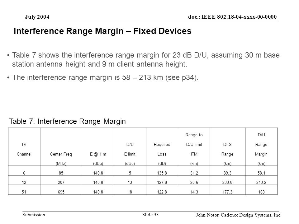doc.: IEEE 802.18-04-xxxx-00-0000 Submission July 2004 John Notor, Cadence Design Systems, Inc. Slide 33 Interference Range Margin – Fixed Devices Ran