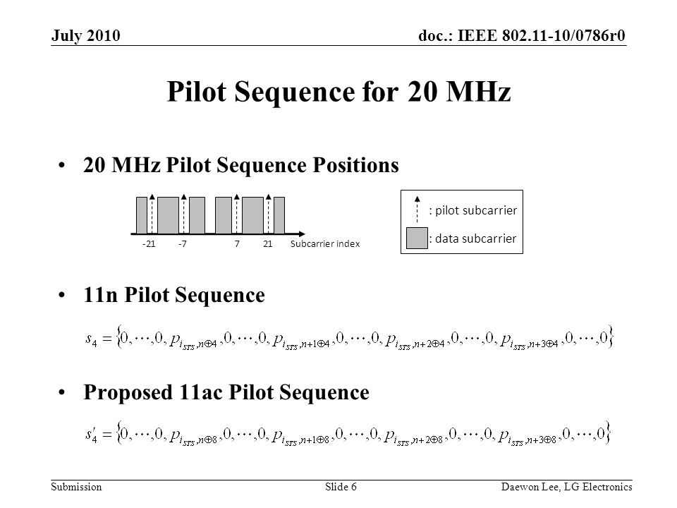 doc.: IEEE 802.11-10/0786r0 Submission Pilot Sequence for 20 MHz 20 MHz Pilot Sequence Positions 11n Pilot Sequence Proposed 11ac Pilot Sequence July 2010 Daewon Lee, LG ElectronicsSlide 6 : data subcarrier : pilot subcarrier -21-7721Subcarrier index