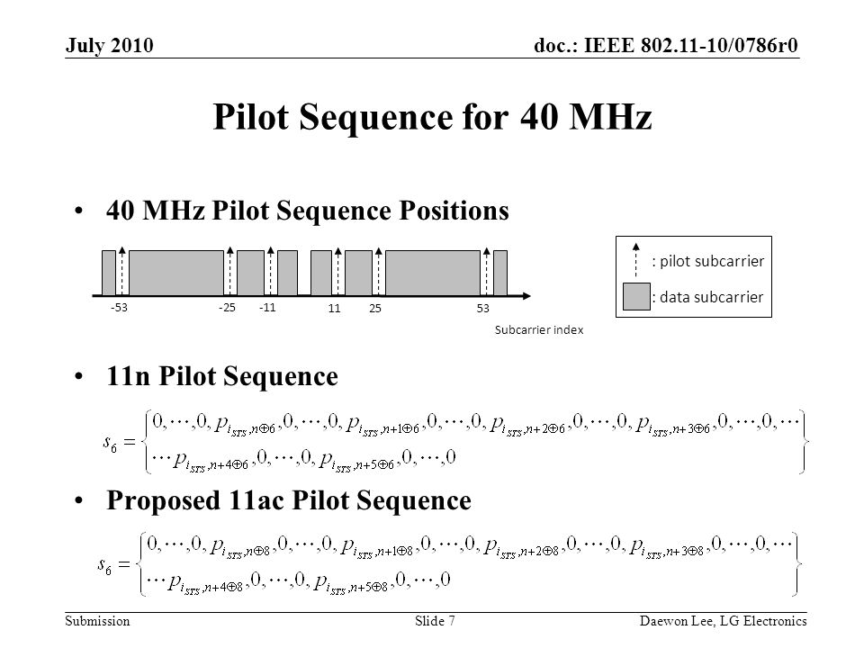 doc.: IEEE 802.11-10/0786r0 Submission Pilot Sequence for 40 MHz 40 MHz Pilot Sequence Positions 11n Pilot Sequence Proposed 11ac Pilot Sequence July 2010 Daewon Lee, LG ElectronicsSlide 7 : data subcarrier : pilot subcarrier -53-25-11 112553 Subcarrier index