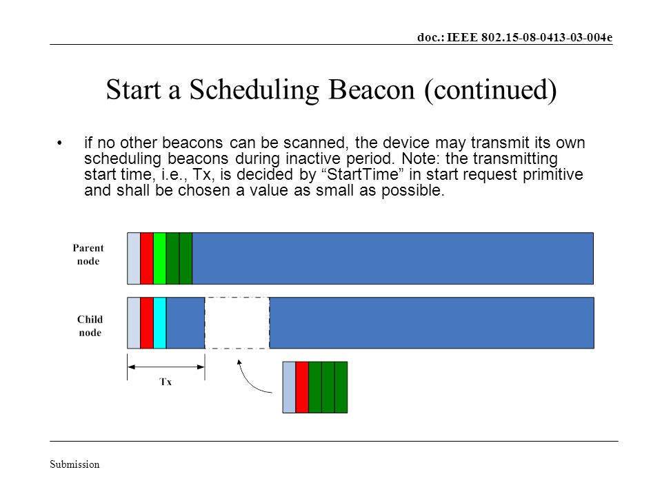 doc.: IEEE 802.15-08-0413-03-004e Submission Start a Scheduling Beacon (continued) if no other beacons can be scanned, the device may transmit its own scheduling beacons during inactive period.