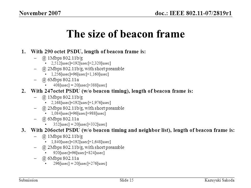 doc.: IEEE 802.11-07/2819r1 Submission November 2007 Kazuyuki SakodaSlide 15 The size of beacon frame 1.With 290 octet PSDU, length of beacon frame is: –@ 1Mbps 802.11b/g 2,512[usec]=192[usec]+2,320[usec] –@ 2Mbps 802.11b/g, with short preamble 1,256[usec]=96[usec]+1,160[usec] –@ 6Mbps 802.11a 408[usec] = 20[usec]+388[usec] 2.With 247octet PSDU (w/o beacon timing), length of beacon frame is: –@ 1Mbps 802.11b/g 2,168[usec]=192[usec]+1,976[usec] –@ 2Mbps 802.11b/g, with short preamble 1,084[usec]=96[usec]+988[usec] –@ 6Mbps 802.11a 352[usec] = 20[usec]+332[usec] 3.With 206octet PSDU (w/o beacon timing and neighbor list), length of beacon frame is: –@ 1Mbps 802.11b/g 1,840[usec]=192[usec]+1,648[usec] –@ 2Mbps 802.11b/g, with short preamble 920[usec]=96[usec]+824[usec] –@ 6Mbps 802.11a 296[usec] = 20[usec]+276[usec]