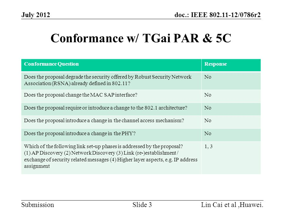 doc.: IEEE /0786r2 Submission Conformance w/ TGai PAR & 5C Lin Cai et al,Huawei.Slide 3 Conformance QuestionResponse Does the proposal degrade the security offered by Robust Security Network Association (RSNA) already defined in