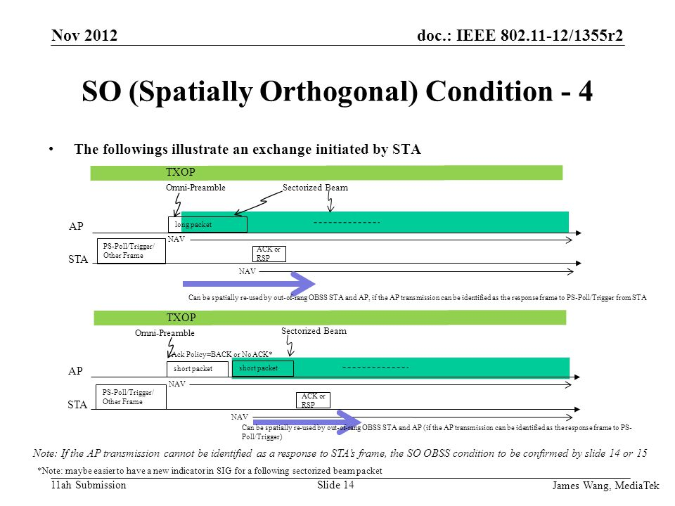doc.: IEEE /1355r2 11ah Submission SO (Spatially Orthogonal) Condition - 4 The followings illustrate an exchange initiated by STA James Wang, MediaTek Slide 14 long packet AP STA TXOP Omni-PreambleSectorized Beam NAV Can be spatially re-used by out-of-rang OBSS STA and AP, if the AP transmission can be identified as the response frame to PS-Poll/Trigger from STA PS-Poll/Trigger/ Other Frame ACK or RSP short packet AP STA TXOP Omni-Preamble Sectorized Beam NAV PS-Poll/Trigger/ Other Frame ACK or RSP short packet Can be spatially re-used by out-of-rang OBSS STA and AP (if the AP transmission can be identified as the response frame to PS- Poll/Trigger) Ack Policy=BACK or No ACK* Note: If the AP transmission cannot be identified as a response to STA's frame, the SO OBSS condition to be confirmed by slide 14 or 15 *Note: maybe easier to have a new indicator in SIG for a following sectorized beam packet Nov 2012