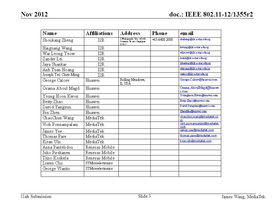 doc.: IEEE /1355r2 11ah Submission Nov 2012 Slide 3 James Wang, MediaTek