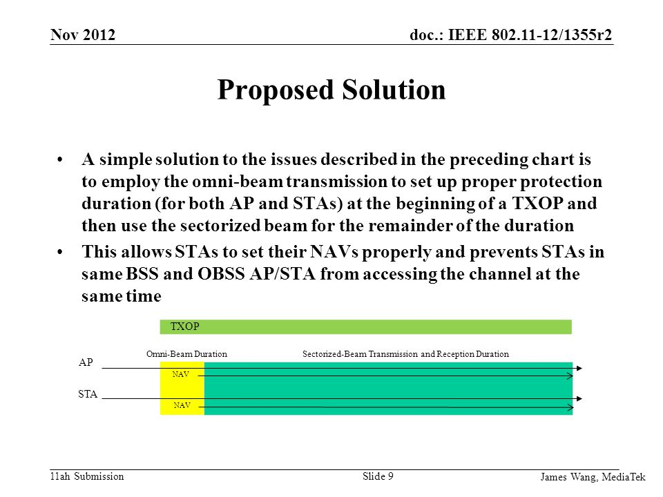 doc.: IEEE /1355r2 11ah Submission Proposed Solution A simple solution to the issues described in the preceding chart is to employ the omni-beam transmission to set up proper protection duration (for both AP and STAs) at the beginning of a TXOP and then use the sectorized beam for the remainder of the duration This allows STAs to set their NAVs properly and prevents STAs in same BSS and OBSS AP/STA from accessing the channel at the same time James Wang, MediaTek Slide 9 AP STA Omni-Beam Duration NAV TXOP Sectorized-Beam Transmission and Reception Duration Nov 2012