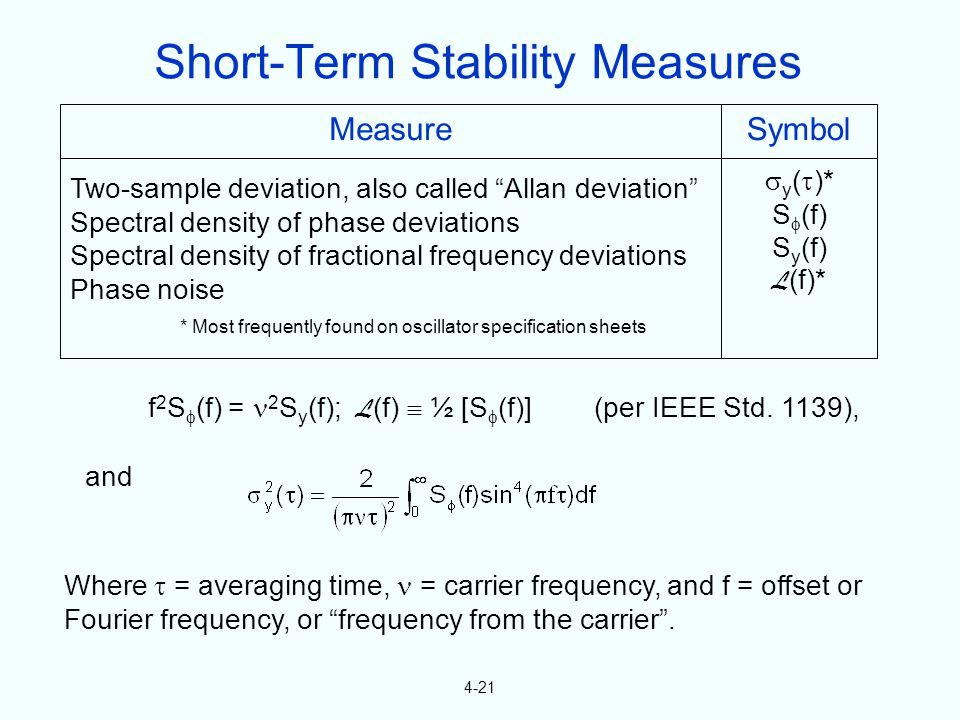 "4-21 MeasureSymbol Two-sample deviation, also called ""Allan deviation"" Spectral density of phase deviations Spectral density of fractional frequency d"