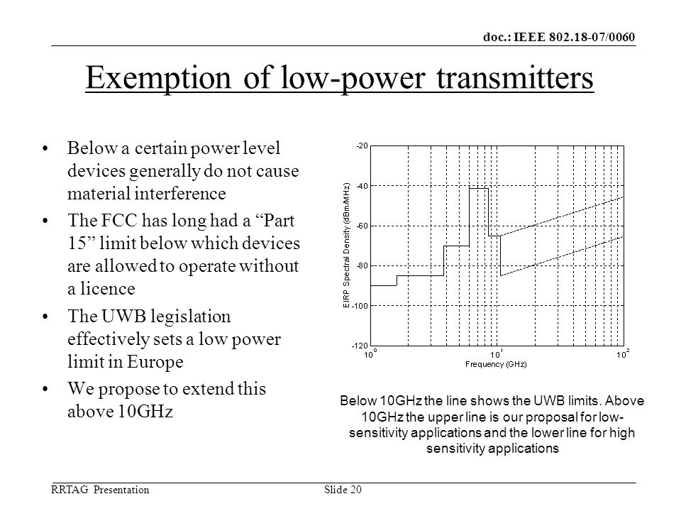 doc.: IEEE 802.18-07/0060 RRTAG Presentation ©Ofcom Slide 20 Exemption of low-power transmitters Below a certain power level devices generally do not cause material interference The FCC has long had a Part 15 limit below which devices are allowed to operate without a licence The UWB legislation effectively sets a low power limit in Europe We propose to extend this above 10GHz Below 10GHz the line shows the UWB limits.