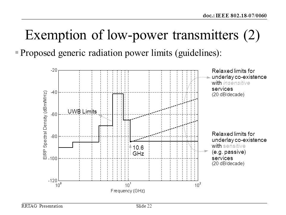 doc.: IEEE 802.18-07/0060 RRTAG Presentation ©Ofcom Slide 22 Exemption of low-power transmitters (2)  Proposed generic radiation power limits (guidelines): Relaxed limits for underlay co-existence with sensitive (e.g.