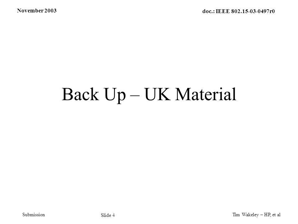 November 2003 Tim Wakeley – HP, et al Slide 4 doc.: IEEE 802.15-03-0497r0 Submission Back Up – UK Material