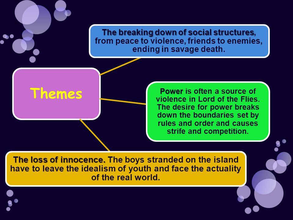Themes The breaking down of social structures The breaking down of social structures, from peace to violence, friends to enemies, ending in savage death.