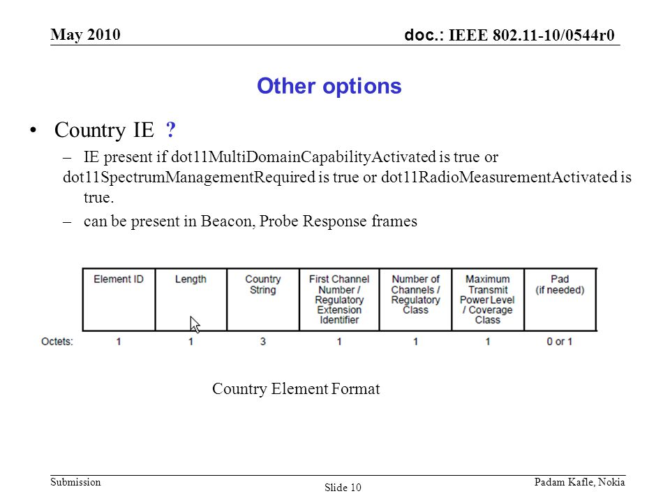 doc.: IEEE /0544r0 May 2010 Submission Padam Kafle, Nokia Slide 10 Other options Country IE .
